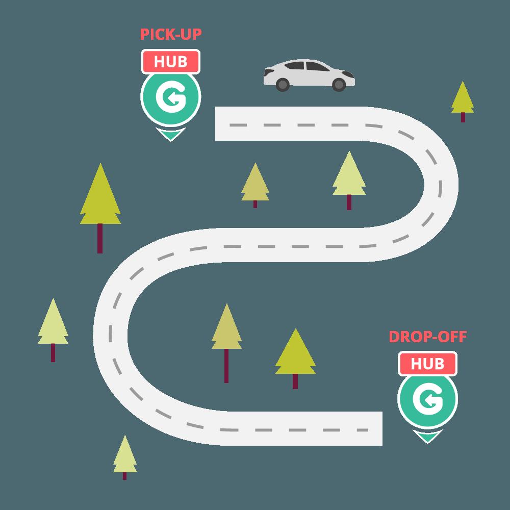 gocar one-way trip