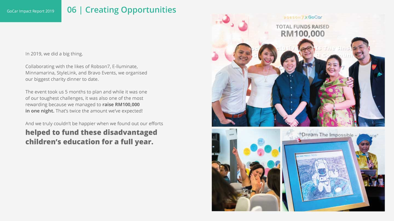 Impact-Report-14_CreatingOpportunities_GoCommunity