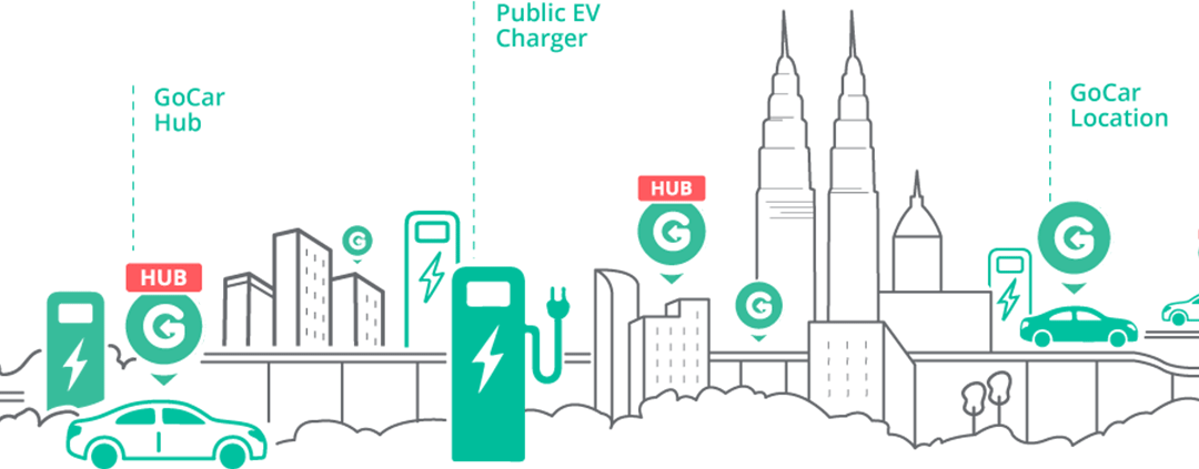 GoEVCharger Future City