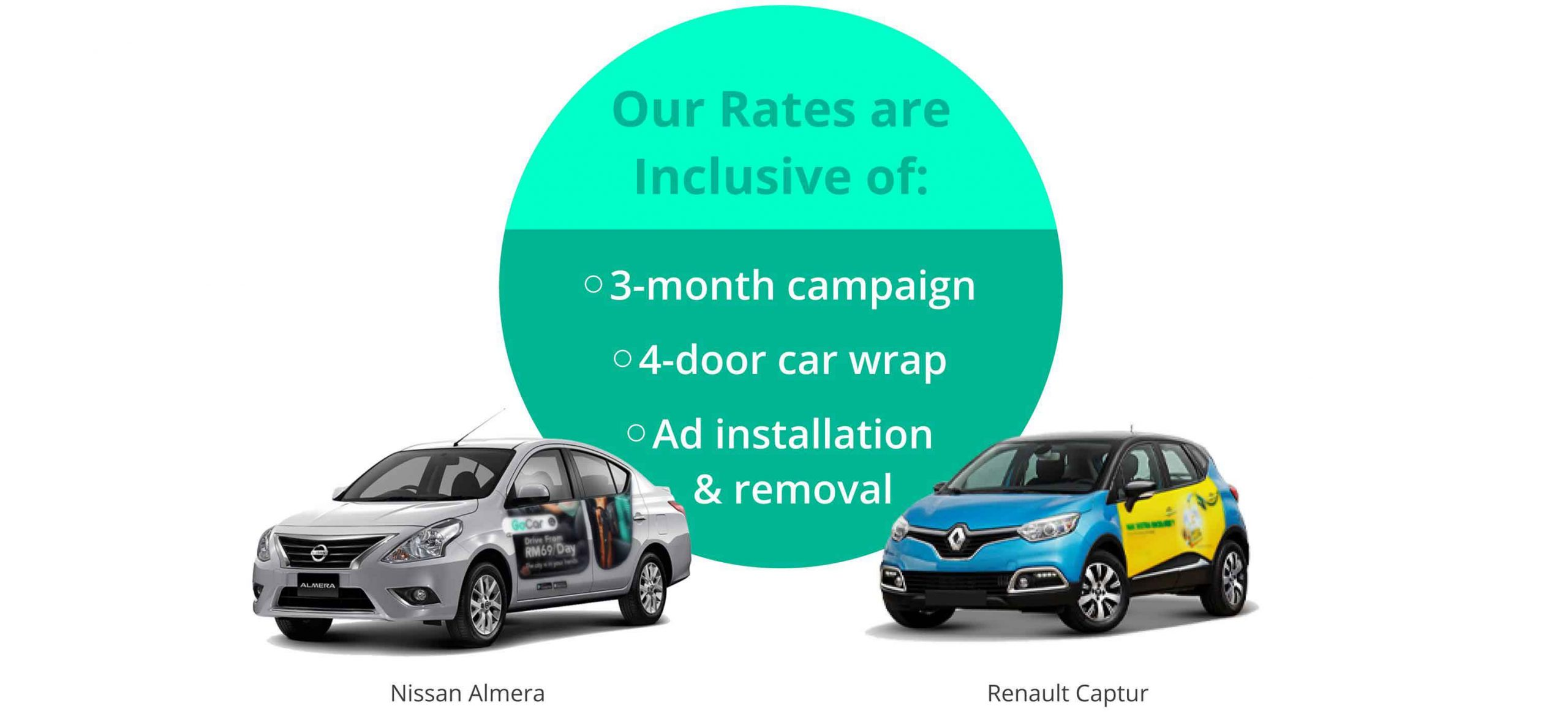 GoWrap Inclusive Rates